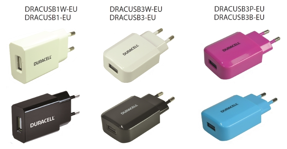 Recall of selected Duracell branded USB chargers.